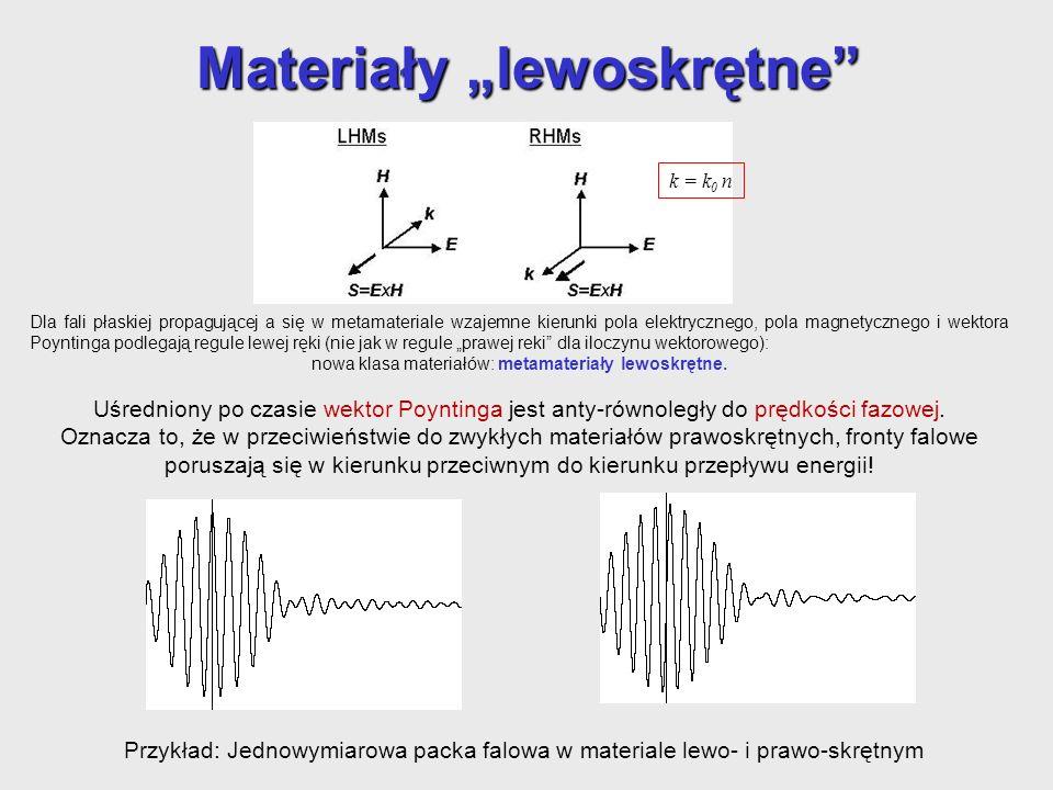Materiały lewoskrętne Przykład: Jednowymiarowa packa falowa w materiale lewo- i prawo-skrętnym Dla fali płaskiej propagującej a się w metamateriale wz