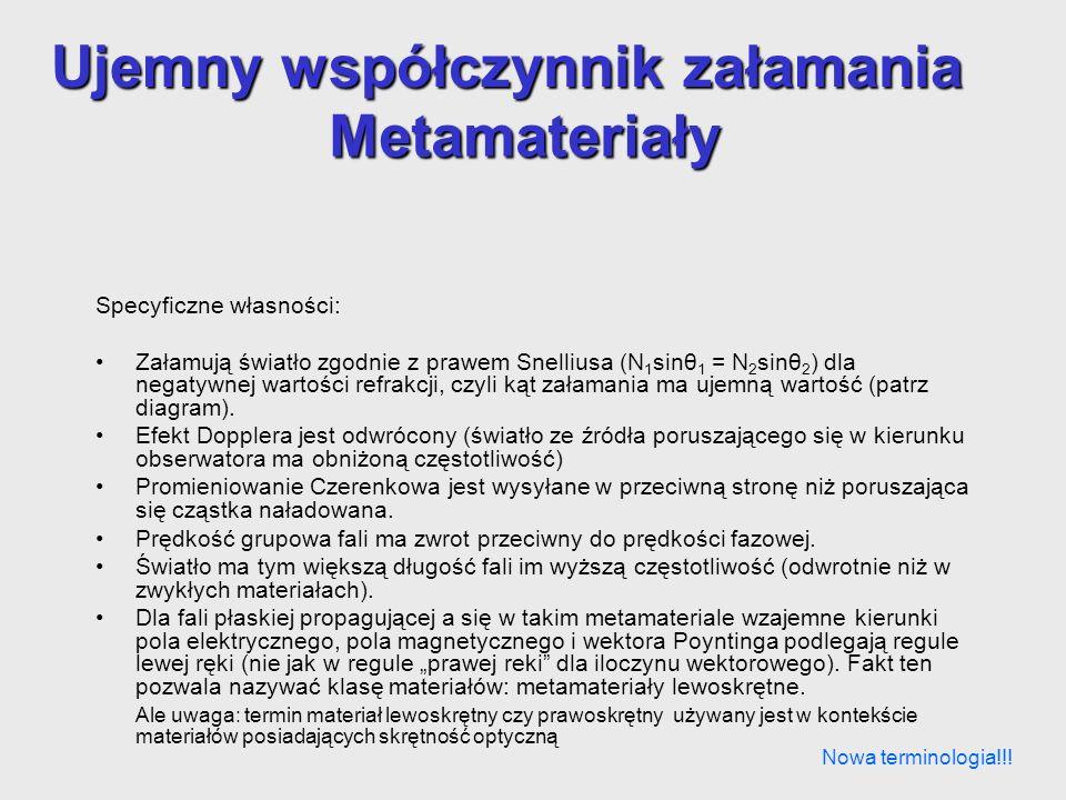Metamateriały Niewidzialność!?