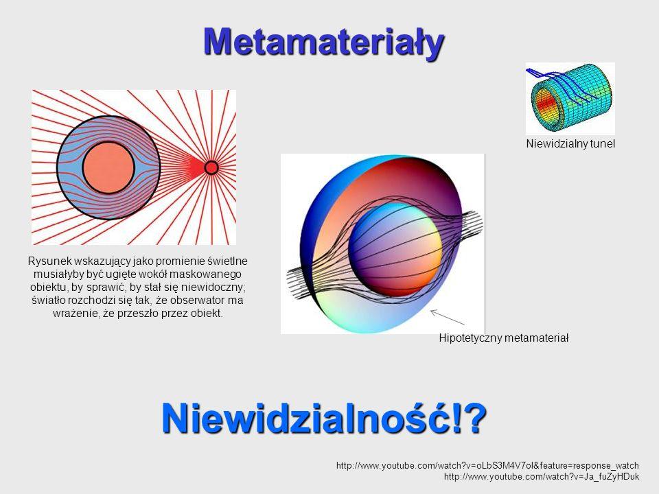 Metamateriały Niewidzialność!? Rysunek wskazujący jako promienie świetlne musiałyby być ugięte wokół maskowanego obiektu, by sprawić, by stał się niew