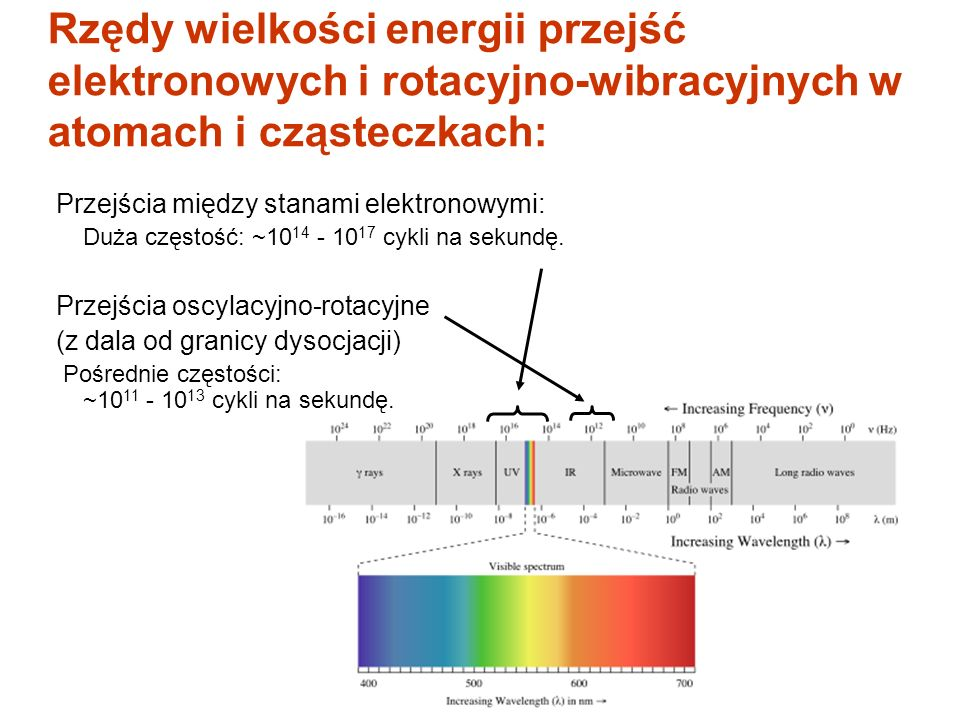 Rzędy wielkości energii przejść elektronowych i rotacyjno-wibracyjnych w atomach i cząsteczkach: Przejścia między stanami elektronowymi: Duża częstość