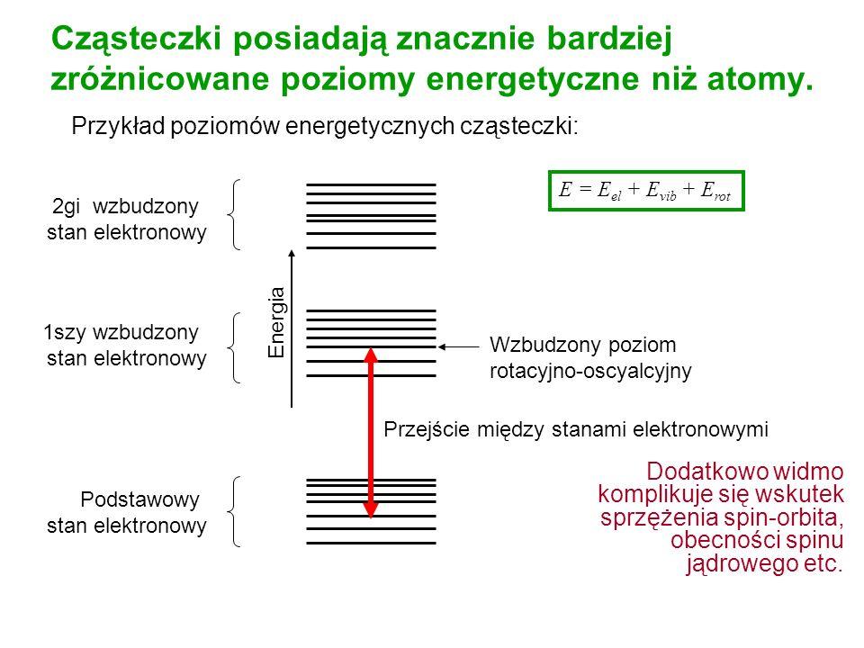 Cząsteczki posiadają znacznie bardziej zróżnicowane poziomy energetyczne niż atomy. Przykład poziomów energetycznych cząsteczki: Podstawowy stan elekt