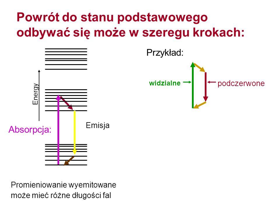 Powrót do stanu podstawowego odbywać się może w szeregu krokach: Promieniowanie wyemitowane może mieć różne długości fal Infra-red Visible Microwave E
