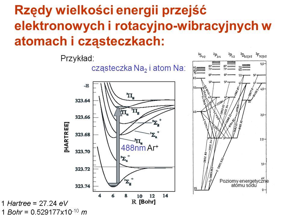 Rzędy wielkości energii przejść elektronowych i rotacyjno-wibracyjnych w atomach i cząsteczkach: Poziomy energetyczne atomu sodu Przykład: cząsteczka