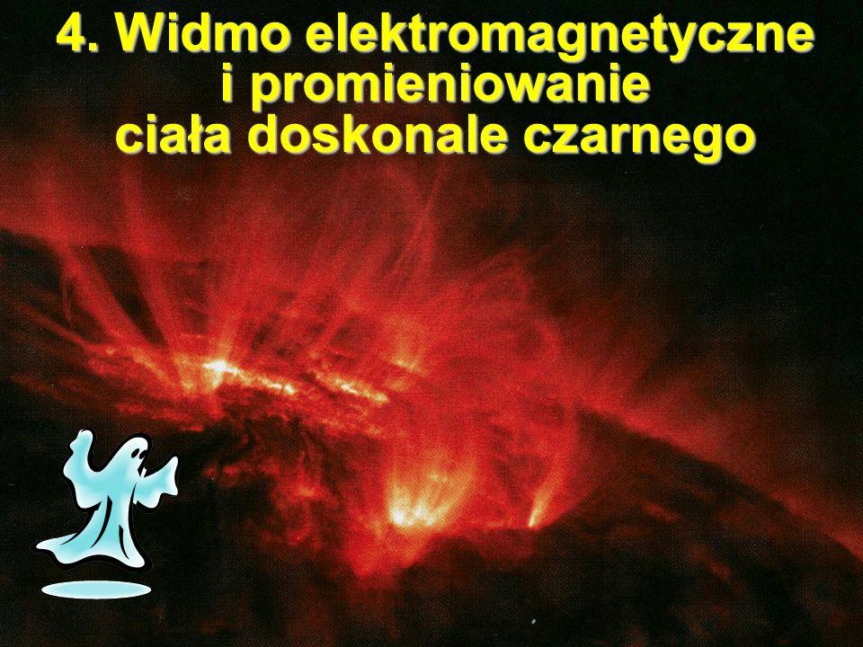 Widmo promieniowania ciała doskonale czarnego Im wyższa temperatura T tym; intensywniejsza emisja krótsza długość fali maksimim emisji (prawo Wiena): max ~ 1/ T prawo Wiena Rozkład Plancka radiancja spektralna [W·m -3 ·sr -1]