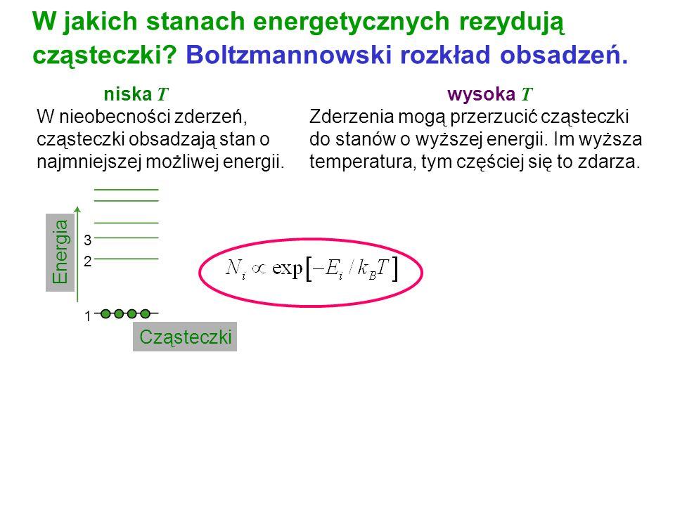 Energia Cząsteczki Energia Cząsteczki 3 2 1 2 1 3 W jakich stanach energetycznych rezydują cząsteczki? Boltzmannowski rozkład obsadzeń. W nieobecności