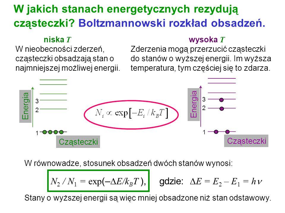 W równowadze, stosunek obsadzeń dwóch stanów wynosi: N 2 / N 1 = exp (– E/k B T ), gdzie: E = E 2 – E 1 = h Stany o wyższej energii są więc mniej obsa