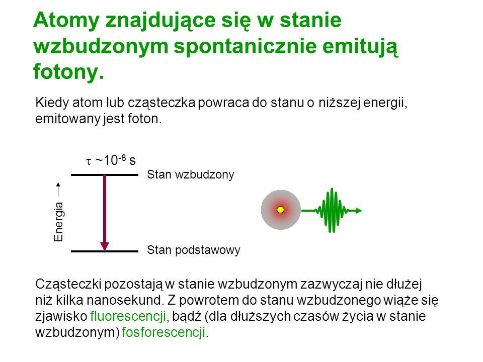 Atomy znajdujące się w stanie wzbudzonym spontanicznie emitują fotony. Kiedy atom lub cząsteczka powraca do stanu o niższej energii, emitowany jest fo