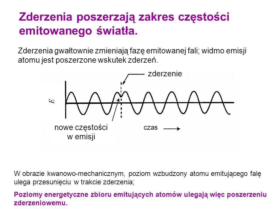 zderzenie nowe częstości w emisji czas E Zderzenia poszerzają zakres częstości emitowanego światła. Zderzenia gwałtownie zmieniają fazę emitowanej fal
