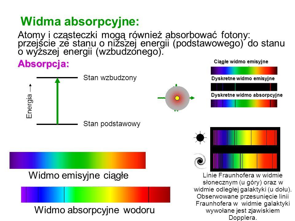 Widma absorpcyjne: Energia Stan podstawowy Stan wzbudzony Atomy i cząsteczki mogą również absorbować fotony: przejście ze stanu o niższej energii (pod