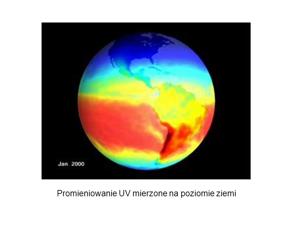 Promieniowanie UV mierzone na poziomie ziemi