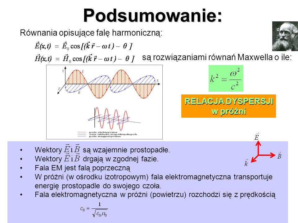 Podsumowanie: są rozwiązaniami równań Maxwella o ile: RELACJA DYSPERSJI w próżni Równania opisujące falę harmoniczną: Wektory są wzajemnie prostopadłe
