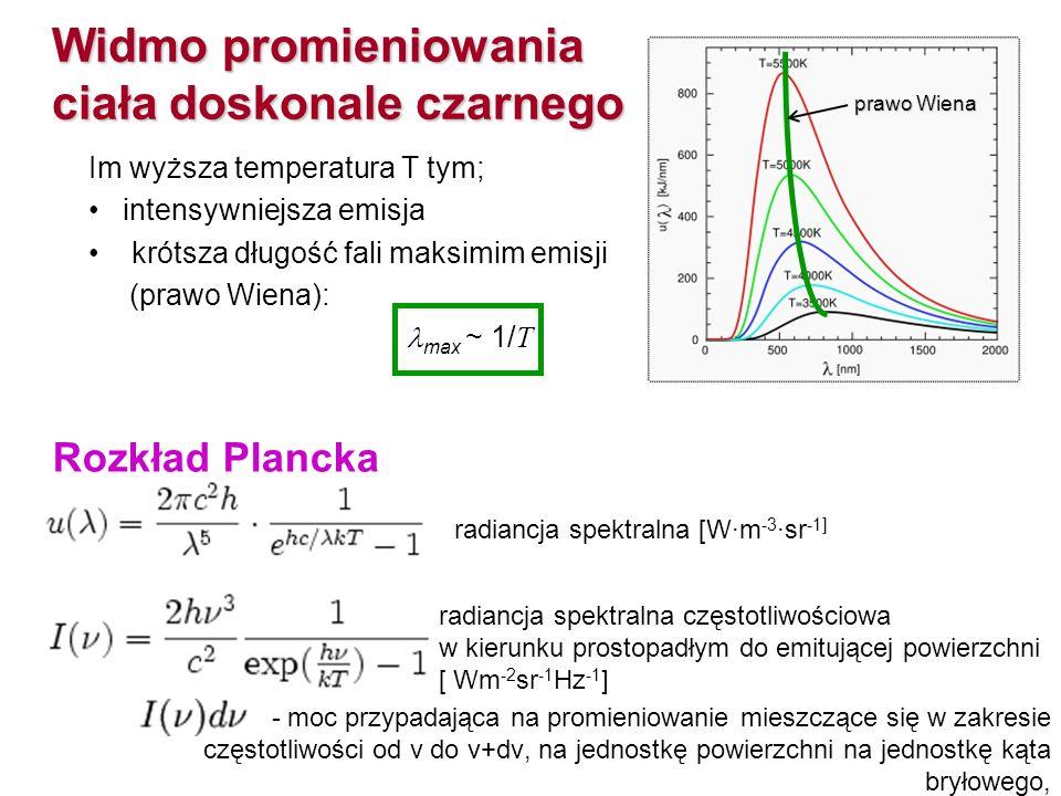 Widmo promieniowania ciała doskonale czarnego Im wyższa temperatura T tym; intensywniejsza emisja krótsza długość fali maksimim emisji (prawo Wiena):