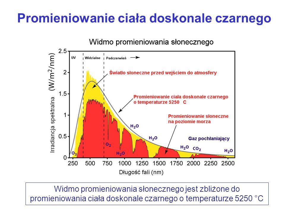 Promieniowanie ciała doskonale czarnego Widmo promieniowania słonecznego jest zbliżone do promieniowania ciała doskonale czarnego o temperaturze 5250