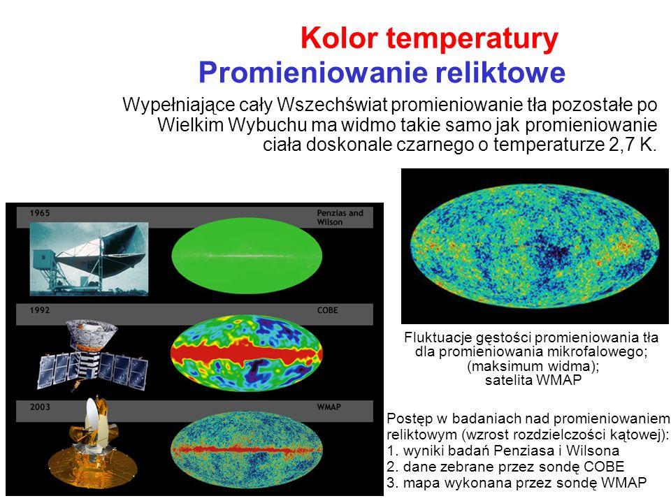 Wypełniające cały Wszechświat promieniowanie tła pozostałe po Wielkim Wybuchu ma widmo takie samo jak promieniowanie ciała doskonale czarnego o temper