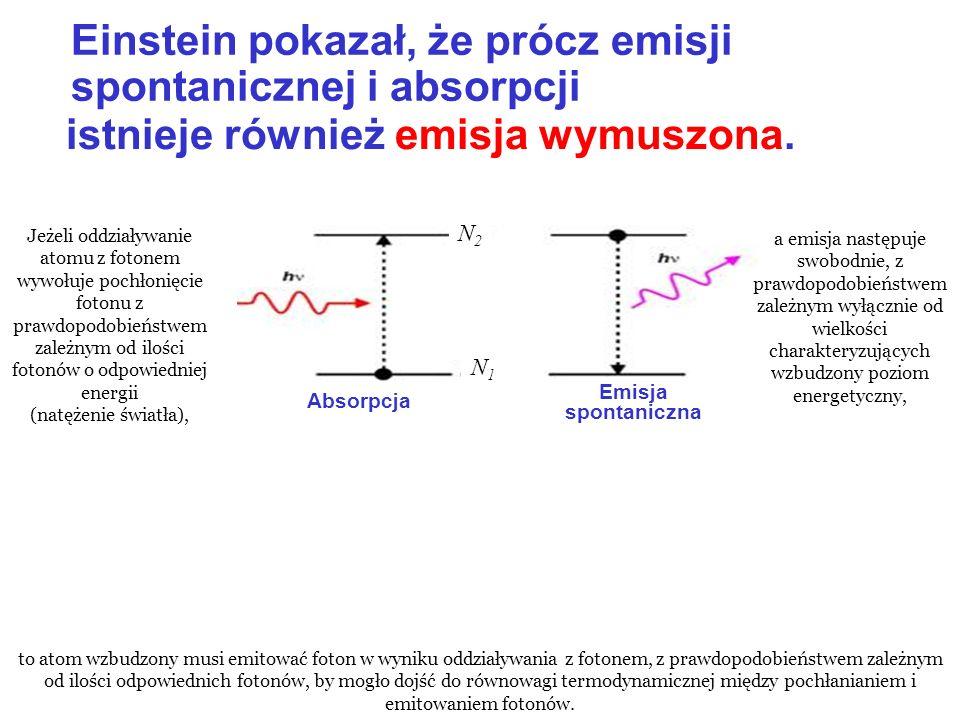 Absorpcja Emisja spontaniczna Emisja wymuszona N2N2 N1N1 N2N2 N1N1 Einstein pokazał, że prócz emisji spontanicznej i absorpcji istnieje również emisja