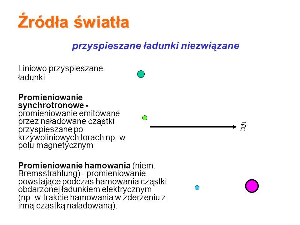 Ośrodek spolaryzowany: Gdy drgania ładunków (elektronów) są skorelowane, ośrodek jest spolaryzowany.