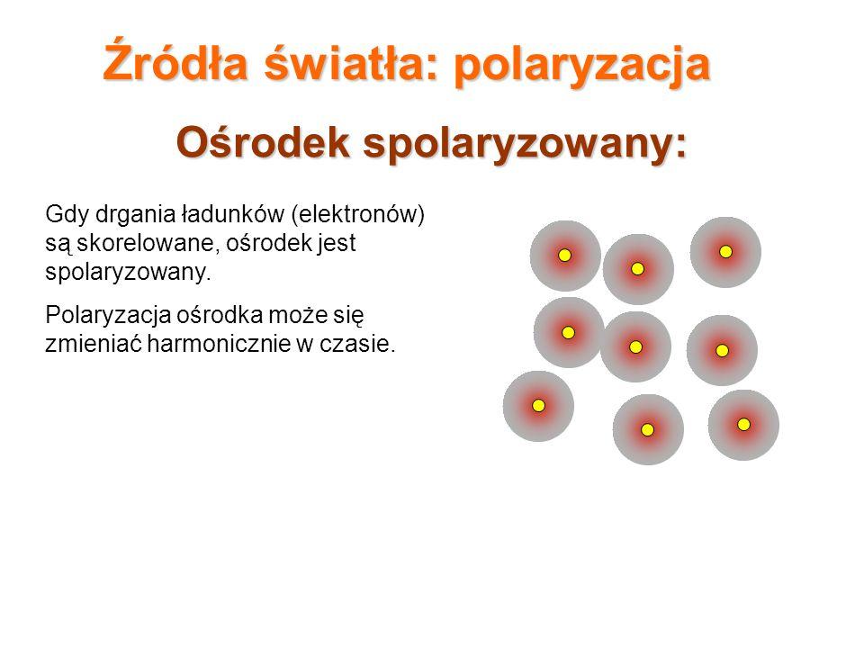 Ośrodek spolaryzowany: Gdy drgania ładunków (elektronów) są skorelowane, ośrodek jest spolaryzowany. Polaryzacja ośrodka może się zmieniać harmoniczni