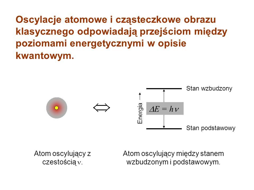 Oscylacje atomowe i cząsteczkowe obrazu klasycznego odpowiadają przejściom między poziomami energetycznymi w opisie kwantowym. Energia Stan podstawowy