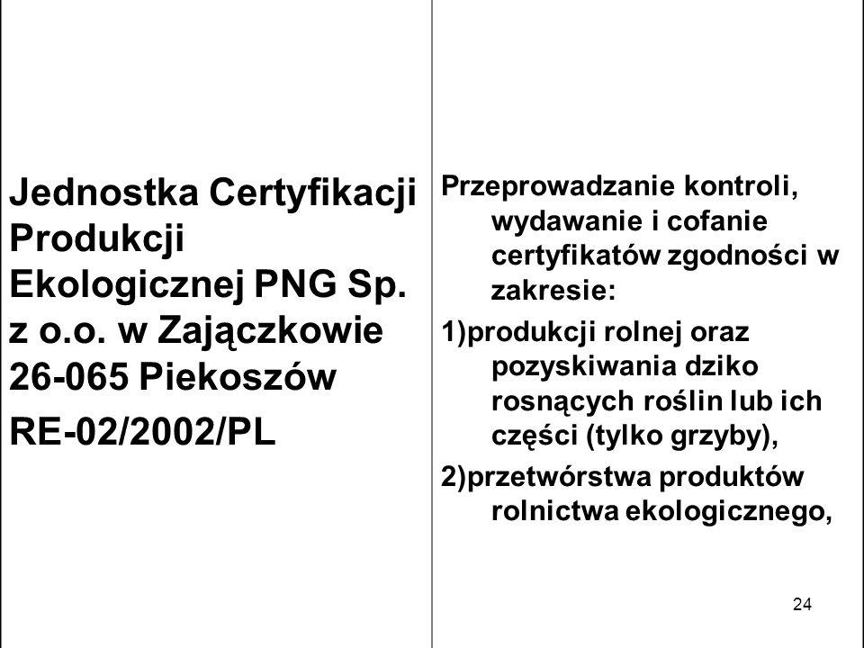 24 Jednostka Certyfikacji Produkcji Ekologicznej PNG Sp. z o.o. w Zajączkowie 26-065 Piekoszów RE-02/2002/PL Przeprowadzanie kontroli, wydawanie i cof