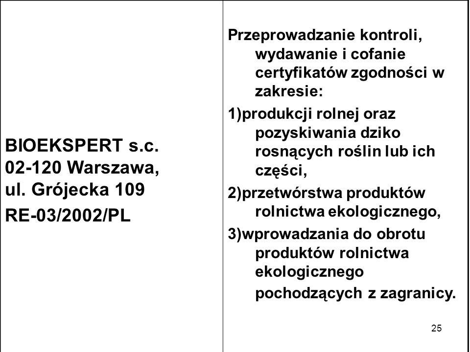 25 BIOEKSPERT s.c. 02-120 Warszawa, ul. Grójecka 109 RE-03/2002/PL Przeprowadzanie kontroli, wydawanie i cofanie certyfikatów zgodności w zakresie: 1)