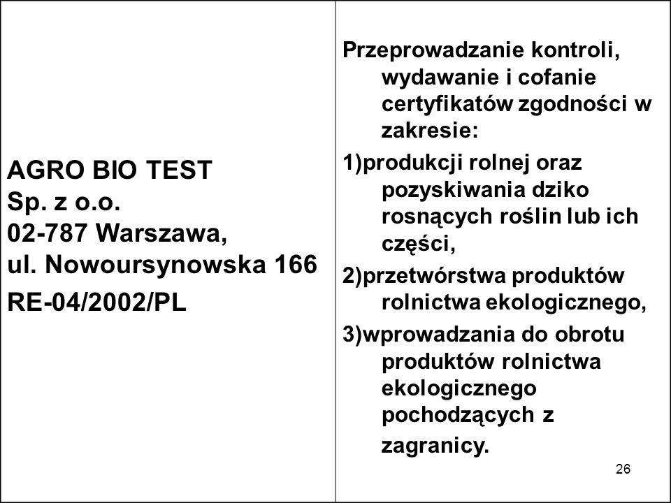 26 AGRO BIO TEST Sp. z o.o. 02-787 Warszawa, ul. Nowoursynowska 166 RE-04/2002/PL Przeprowadzanie kontroli, wydawanie i cofanie certyfikatów zgodności