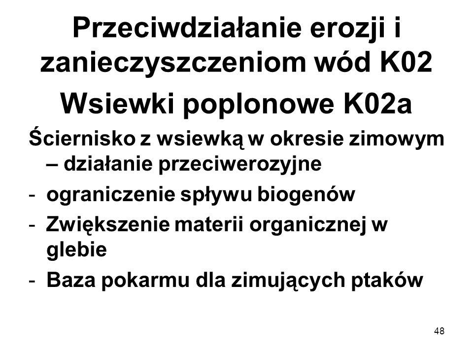 48 Przeciwdziałanie erozji i zanieczyszczeniom wód K02 Wsiewki poplonowe K02a Ściernisko z wsiewką w okresie zimowym – działanie przeciwerozyjne -ogra