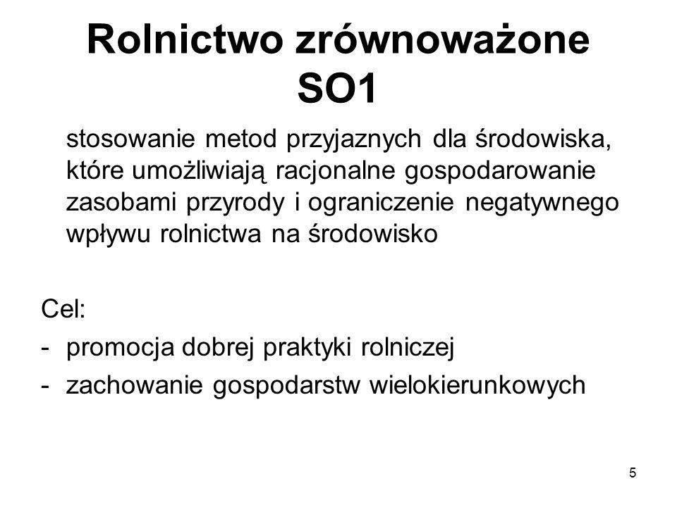 26 AGRO BIO TEST Sp.z o.o. 02-787 Warszawa, ul.