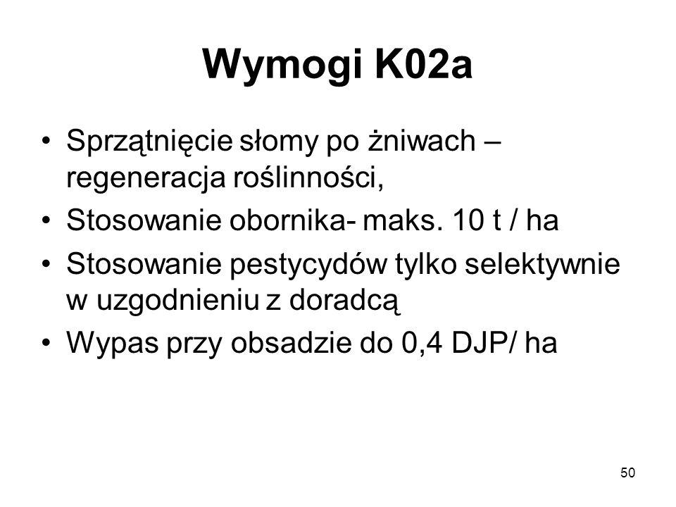 50 Wymogi K02a Sprzątnięcie słomy po żniwach – regeneracja roślinności, Stosowanie obornika- maks. 10 t / ha Stosowanie pestycydów tylko selektywnie w
