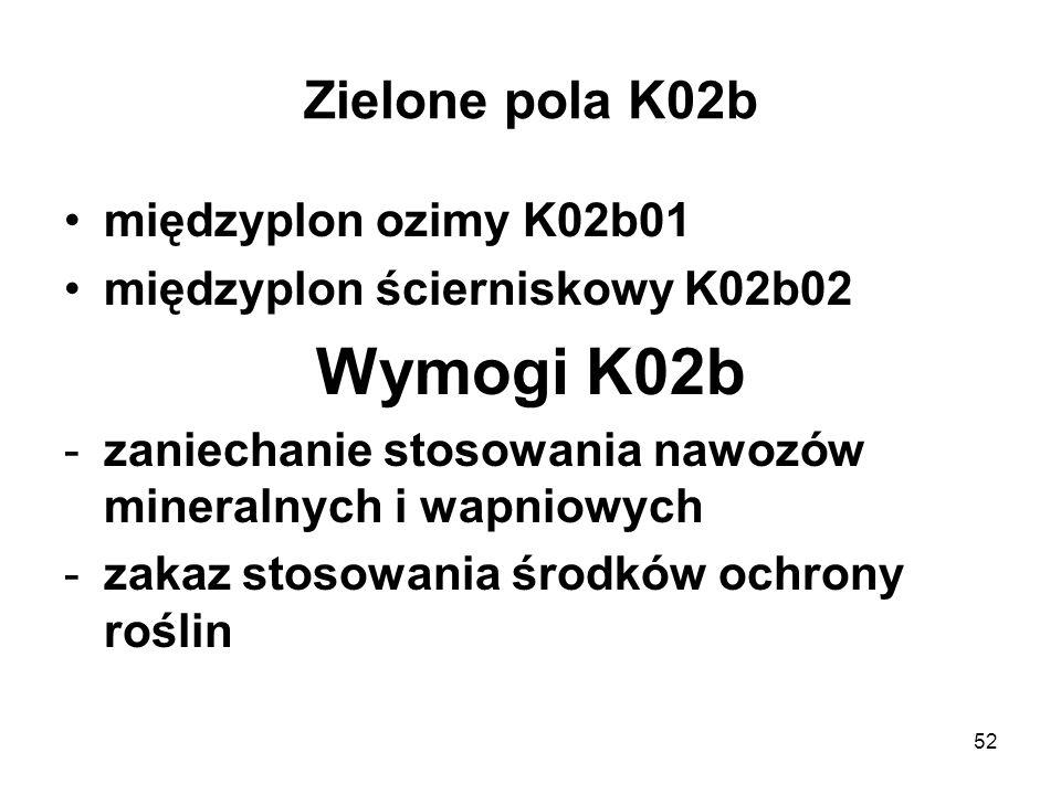 52 Zielone pola K02b międzyplon ozimy K02b01 międzyplon ścierniskowy K02b02 Wymogi K02b -zaniechanie stosowania nawozów mineralnych i wapniowych -zaka