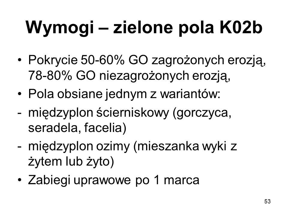53 Wymogi – zielone pola K02b Pokrycie 50-60% GO zagrożonych erozją, 78-80% GO niezagrożonych erozją, Pola obsiane jednym z wariantów: -międzyplon ści