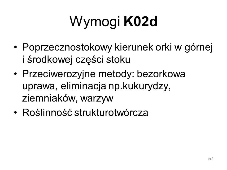 57 Wymogi K02d Poprzecznostokowy kierunek orki w górnej i środkowej części stoku Przeciwerozyjne metody: bezorkowa uprawa, eliminacja np.kukurydzy, zi