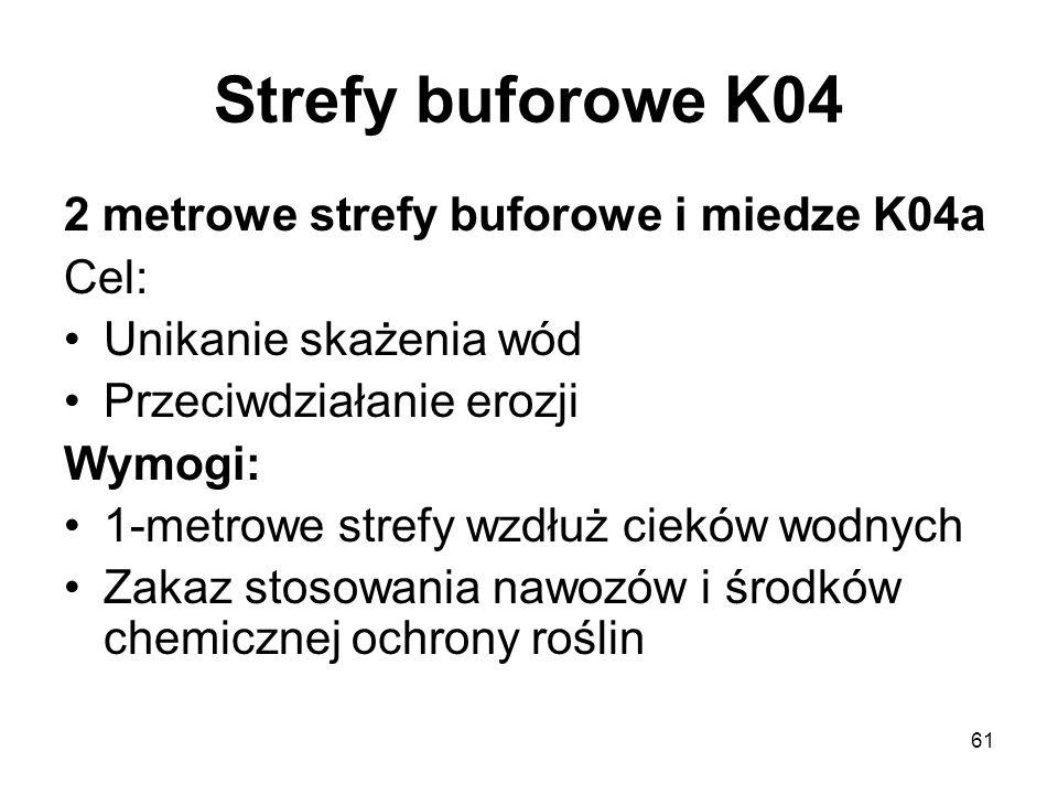 61 Strefy buforowe K04 2 metrowe strefy buforowe i miedze K04a Cel: Unikanie skażenia wód Przeciwdziałanie erozji Wymogi: 1-metrowe strefy wzdłuż ciek