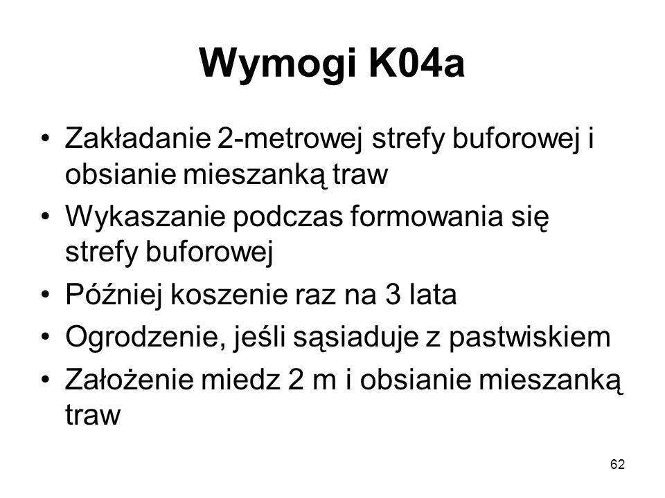 62 Wymogi K04a Zakładanie 2-metrowej strefy buforowej i obsianie mieszanką traw Wykaszanie podczas formowania się strefy buforowej Później koszenie ra