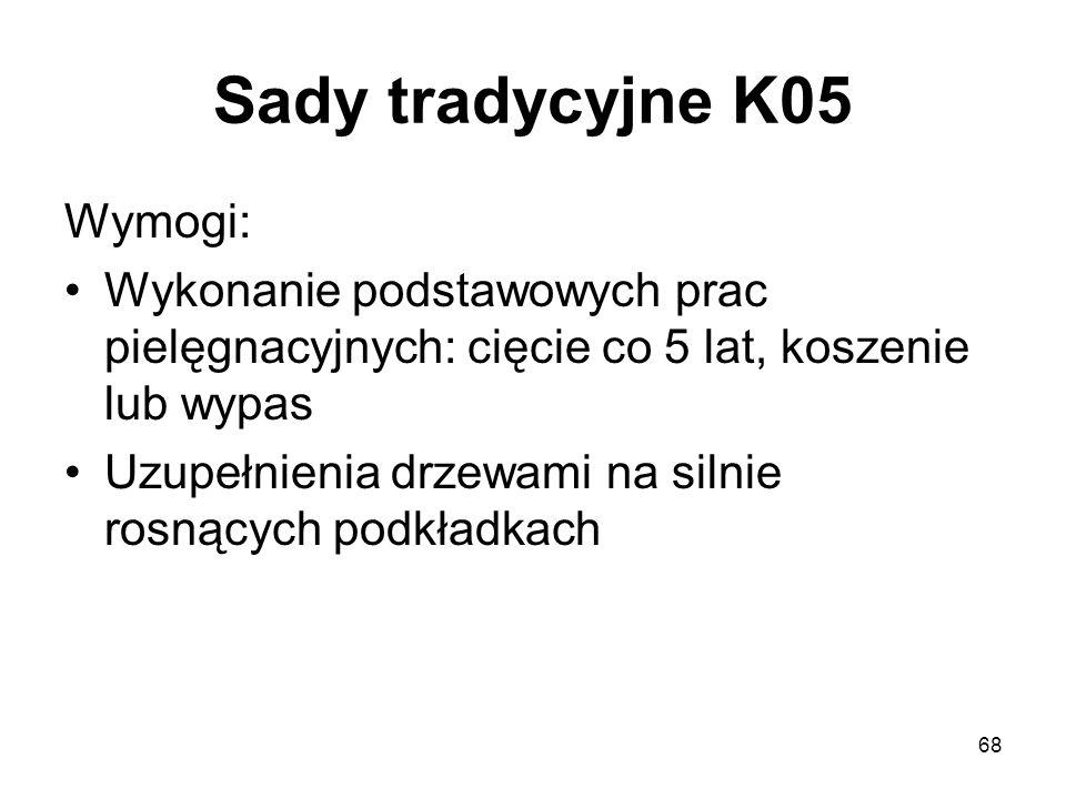 68 Sady tradycyjne K05 Wymogi: Wykonanie podstawowych prac pielęgnacyjnych: cięcie co 5 lat, koszenie lub wypas Uzupełnienia drzewami na silnie rosnąc
