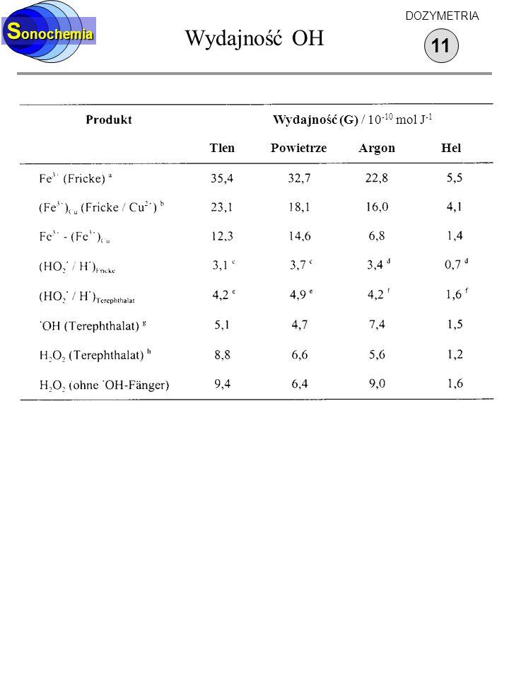 Wydajność OH S onochemia 11 DOZYMETRIA Wydajność (G) / 10 -10 mol J -1 TlenPowietrzeArgon Hel