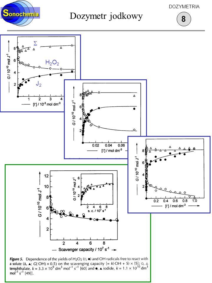 Dozymetr jodkowy S onochemia 8 DOZYMETRIA H2O2H2O2 J2J2