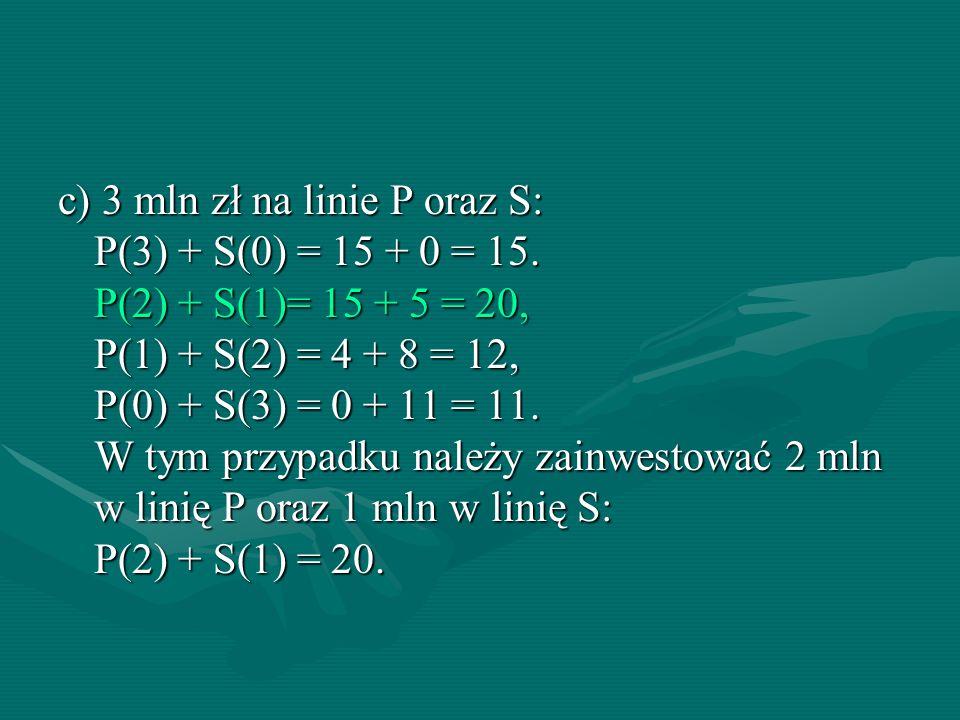 c) 3 mln zł na linie P oraz S: P(3) + S(0) = 15 + 0 = 15. P(2) + S(1)= 15 + 5 = 20, P(1) + S(2) = 4 + 8 = 12, P(0) + S(3) = 0 + 11 = 11. W tym przypad