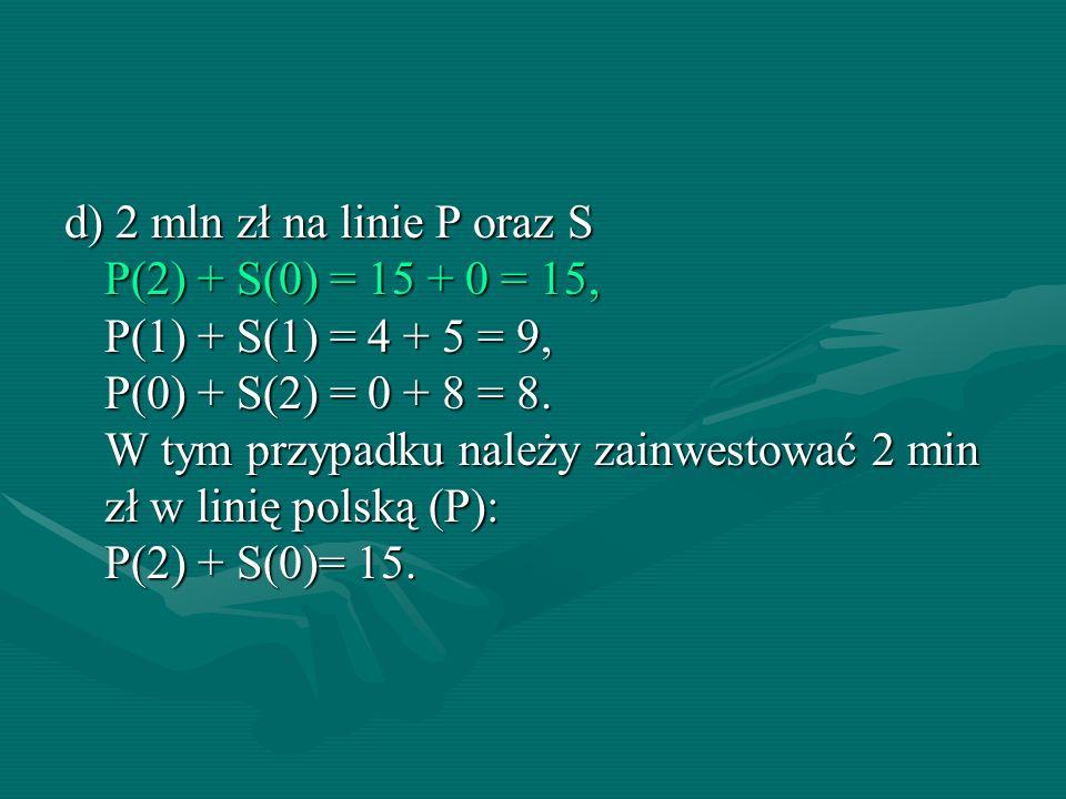 d) 2 mln zł na linie P oraz S P(2) + S(0) = 15 + 0 = 15, P(1) + S(1) = 4 + 5 = 9, P(0) + S(2) = 0 + 8 = 8. W tym przypadku należy zainwestować 2 min z