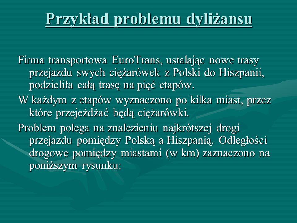 Przykład problemu dyliżansu Firma transportowa EuroTrans, ustalając nowe trasy przejazdu swych ciężarówek z Polski do Hiszpanii, podzieliła całą trasę