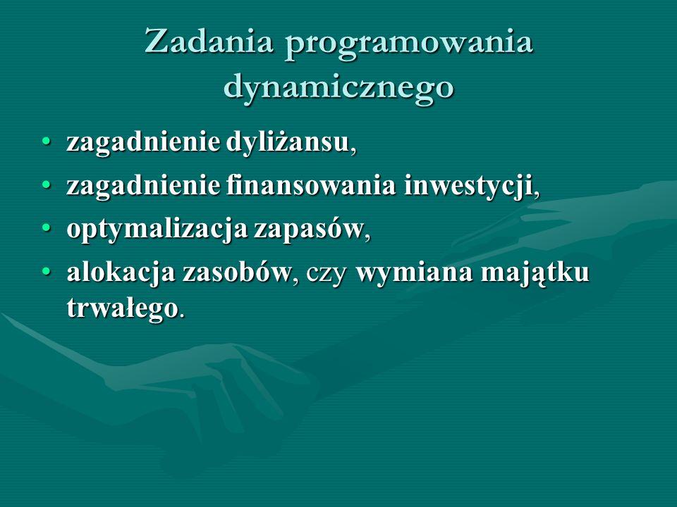 Zadania programowania dynamicznego zagadnienie dyliżansu,zagadnienie dyliżansu, zagadnienie finansowania inwestycji,zagadnienie finansowania inwestycj