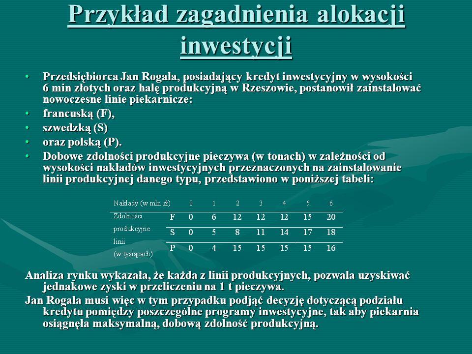 Przykład zagadnienia alokacji inwestycji Przedsiębiorca Jan Rogala, posiadający kredyt inwestycyjny w wysokości 6 min złotych oraz halę produkcyjną w