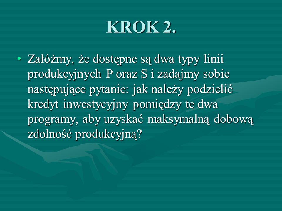 KROK 2. Załóżmy, że dostępne są dwa typy linii produkcyjnych P oraz S i zadajmy sobie następujące pytanie: jak należy podzielić kredyt inwestycyjny po
