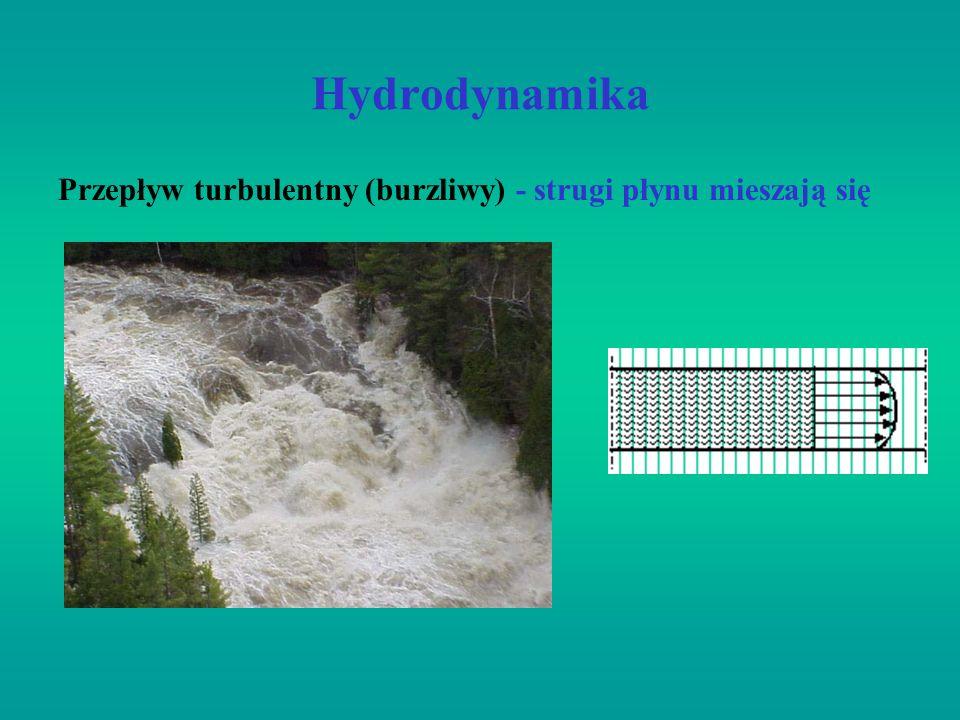 Hydrodynamika Przepływ turbulentny (burzliwy) - strugi płynu mieszają się