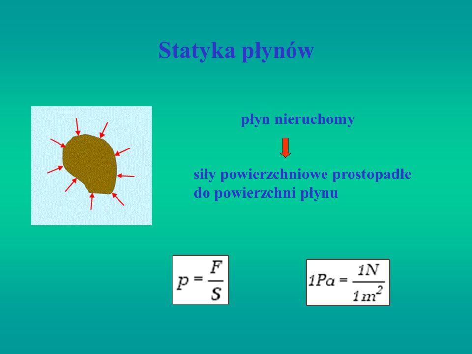 Statyka płynów siły powierzchniowe prostopadłe do powierzchni płynu płyn nieruchomy