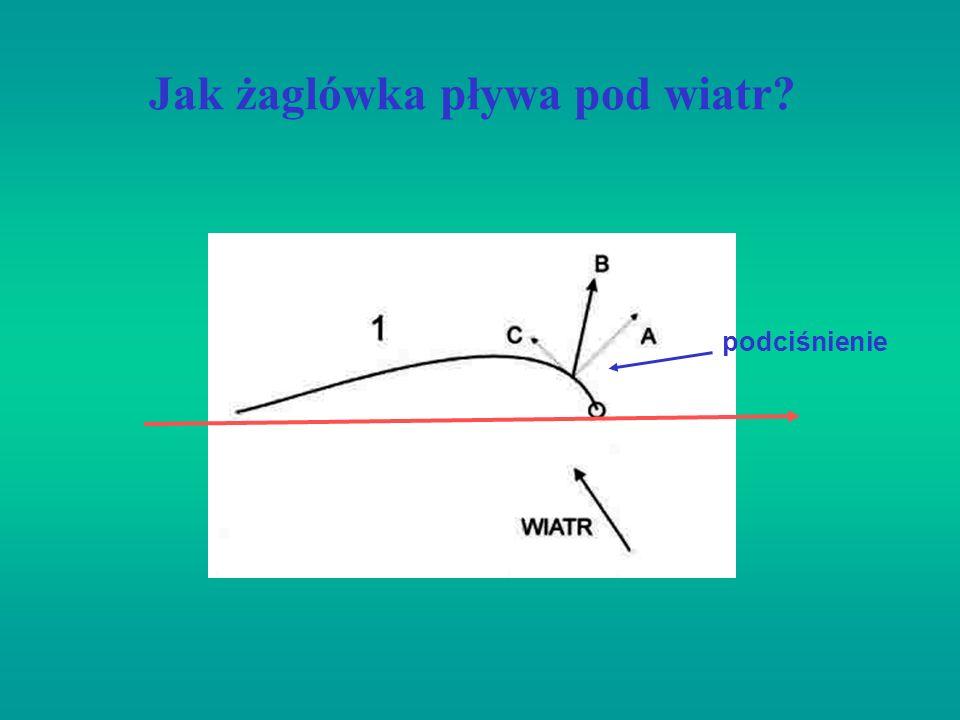 Jak żaglówka pływa pod wiatr? podciśnienie