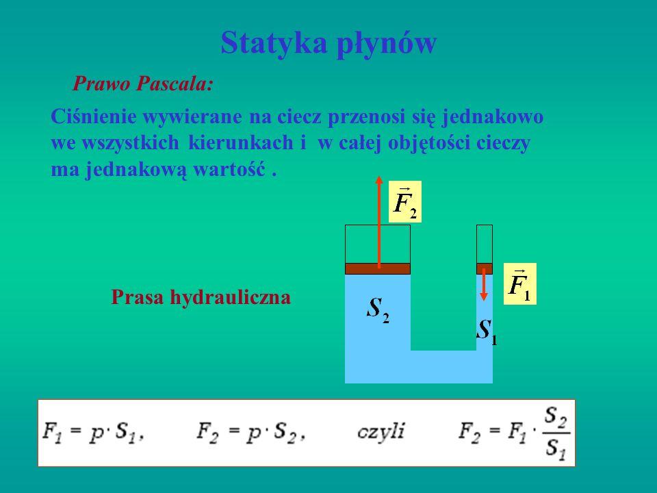 Statyka płynów Prawo Pascala: Ciśnienie wywierane na ciecz przenosi się jednakowo we wszystkich kierunkach i w całej objętości cieczy ma jednakową war