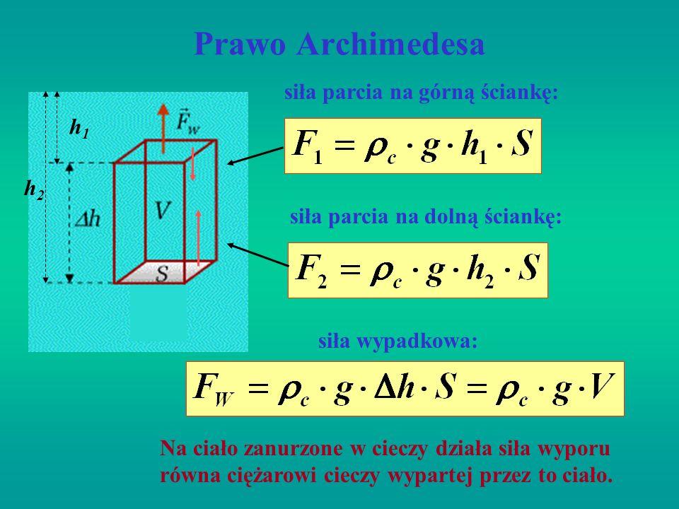 Prawo Archimedesa Na ciało zanurzone w cieczy działa siła wyporu równa ciężarowi cieczy wypartej przez to ciało. siła wypadkowa: h1h1 h2h2 siła parcia