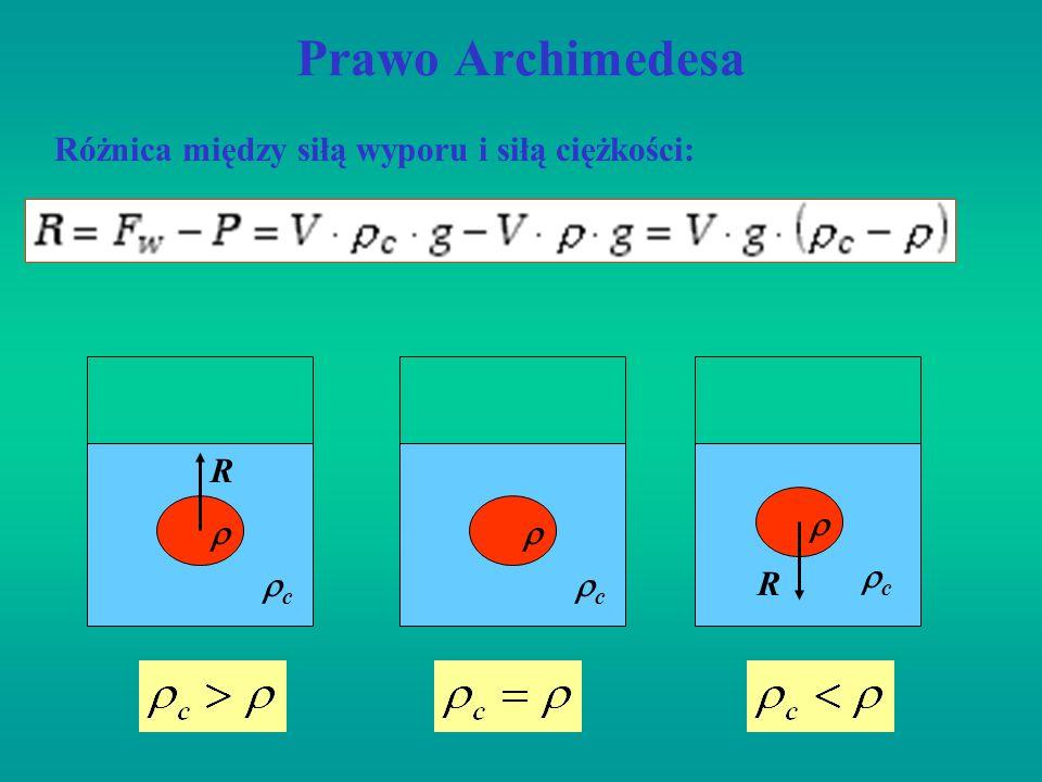 Hydrodynamika Zbiór wektorów prędkości dla każdego punktu cieczy (jest funkcją czasu).