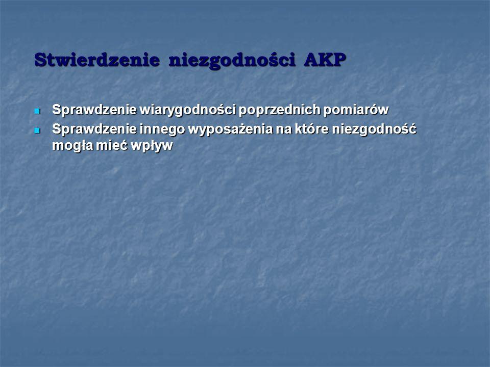 Stwierdzenie niezgodności AKP Sprawdzenie wiarygodności poprzednich pomiarów Sprawdzenie wiarygodności poprzednich pomiarów Sprawdzenie innego wyposaż