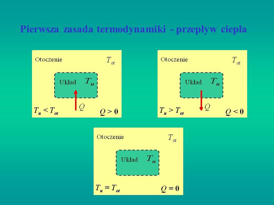 Pierwsza zasada termodynamiki - przepływ ciepła